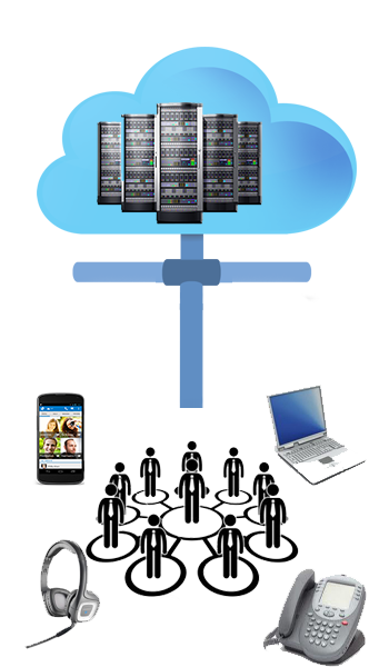 Cloud Hosted PBX